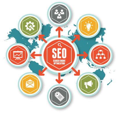 Digital marketing terms explained - what is SEO and local SEO